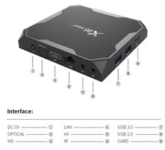 Android TV Box X96 MAX Plus